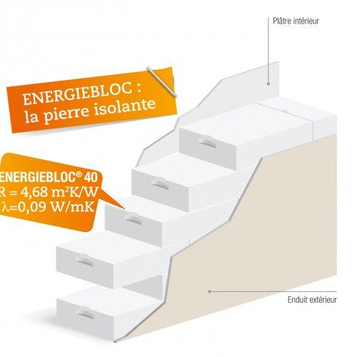 ENERGIEBLOC®